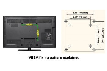 VESA Explained